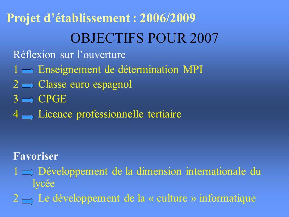 OBJECTIFS POUR 2007 Projet d'établissement : 2006/2009