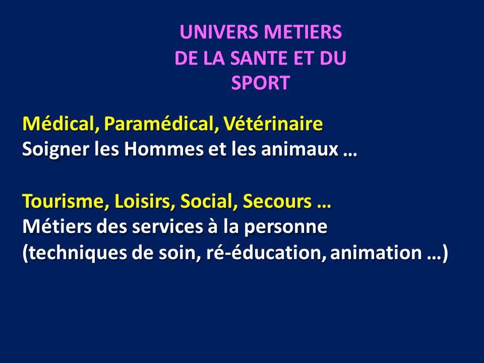 UNIVERS METIERS DE LA SANTE ET DU SPORT. Médical, Paramédical, Vétérinaire. Soigner les Hommes et les animaux.
