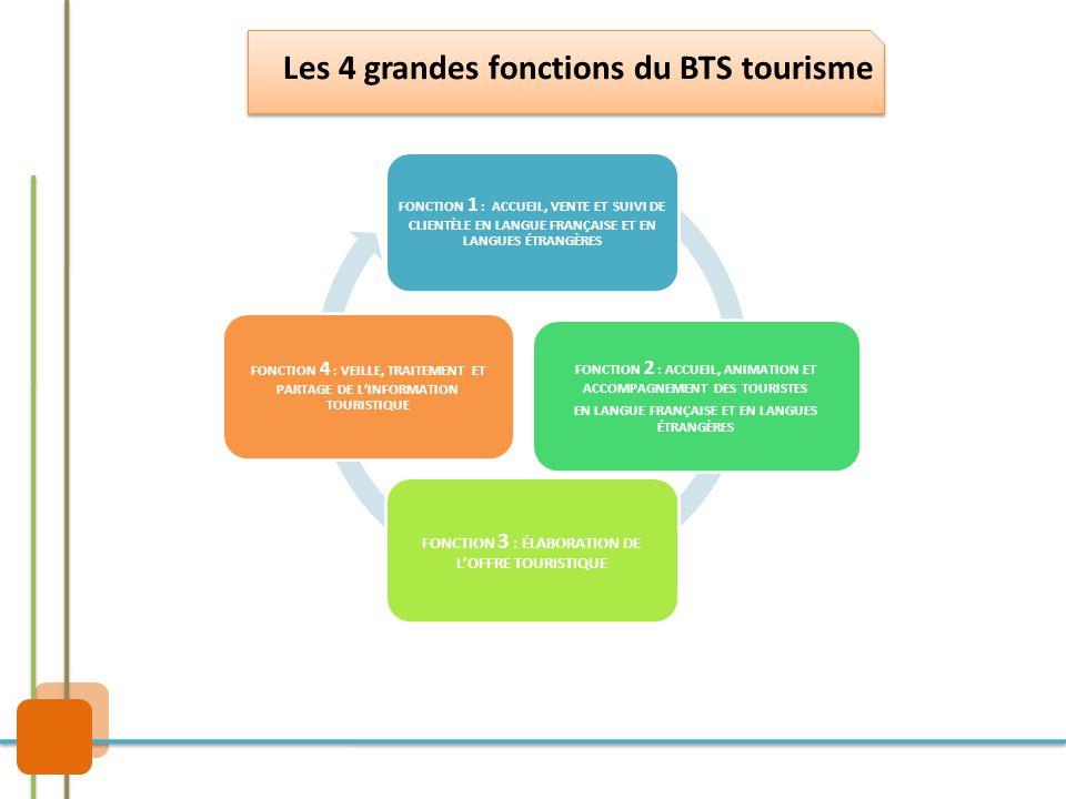 Les 4 grandes fonctions du BTS tourisme