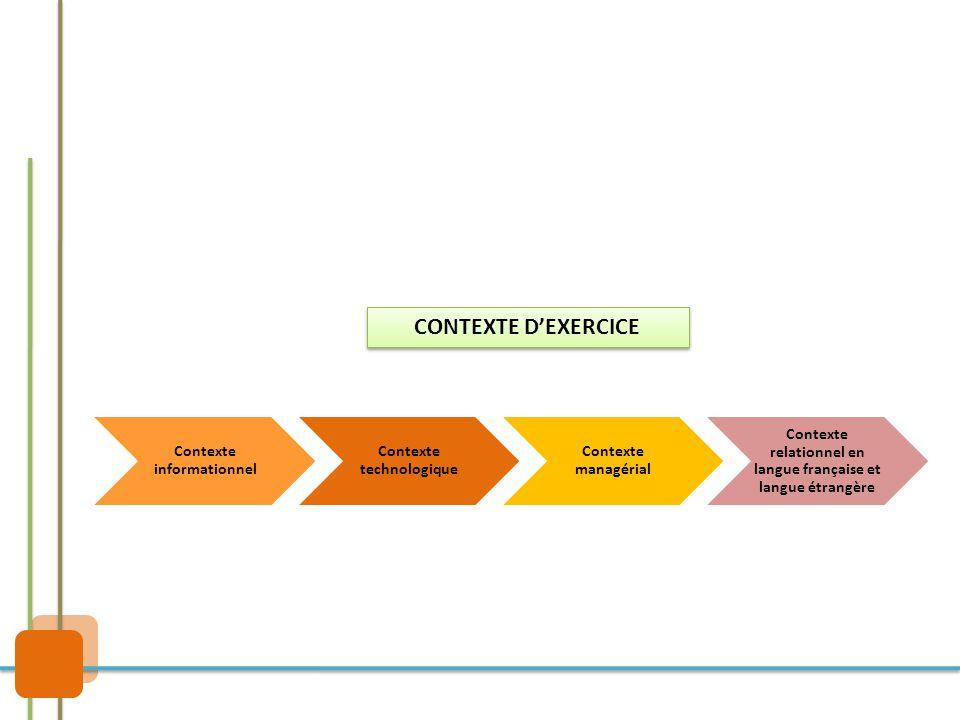 CONTEXTE D'EXERCICE Contexte informationnel Contexte technologique