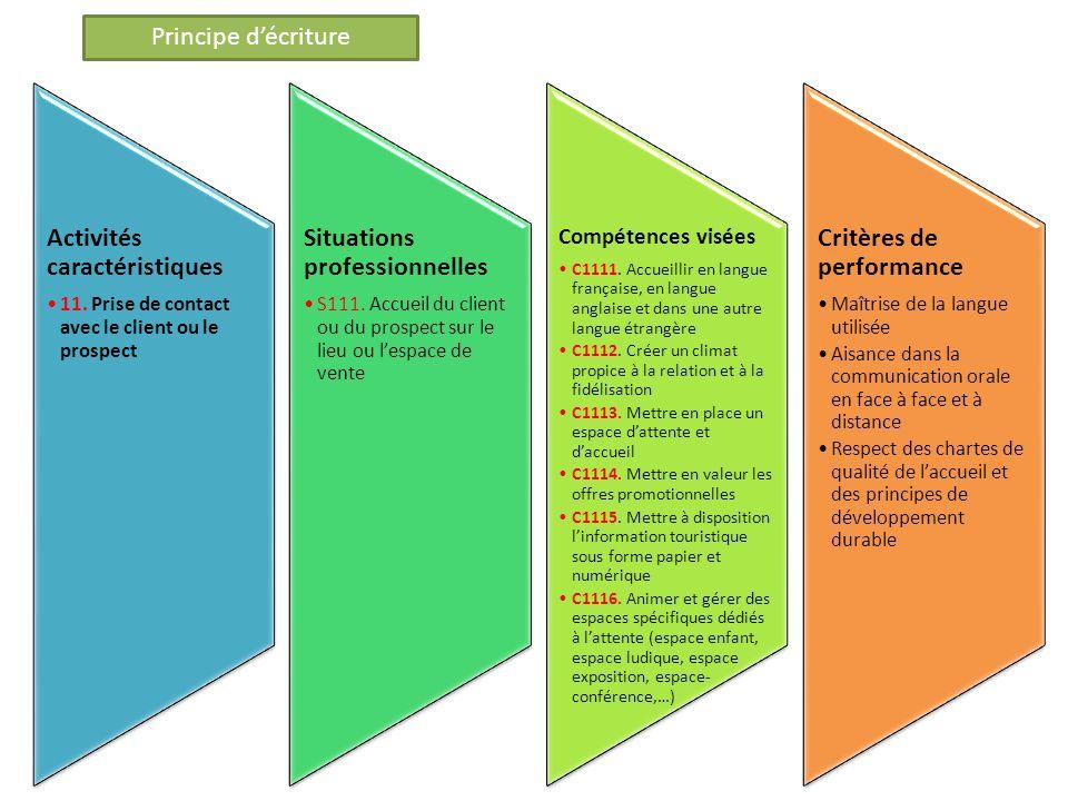 Activités caractéristiques Situations professionnelles