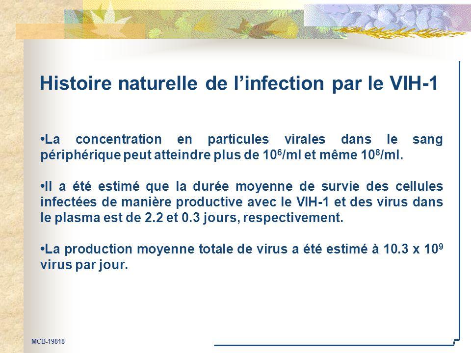 Histoire naturelle de l'infection par le VIH-1