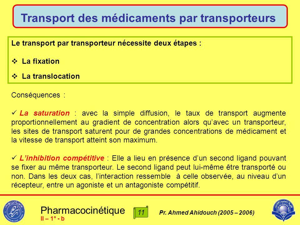 Transport des médicaments par transporteurs