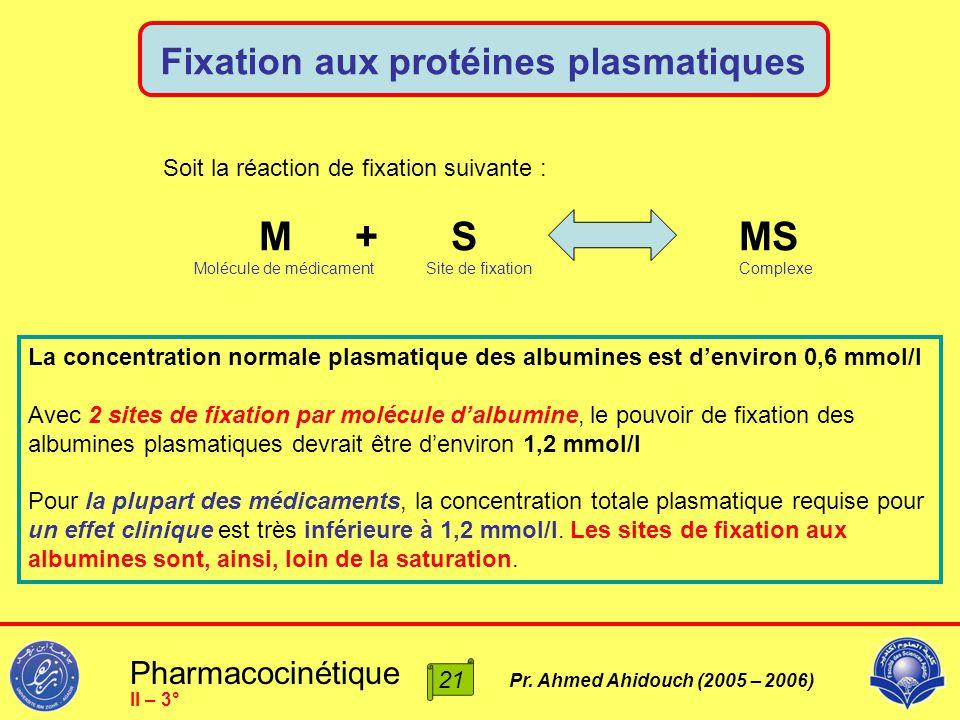 M + S MS Fixation aux protéines plasmatiques Pharmacocinétique