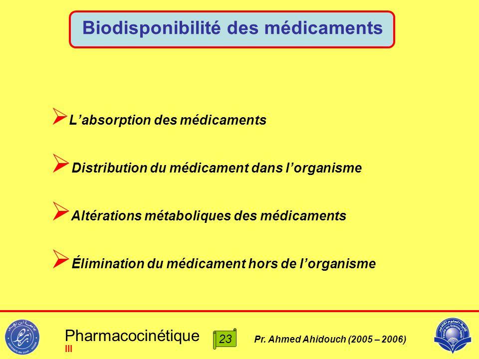 Biodisponibilité des médicaments