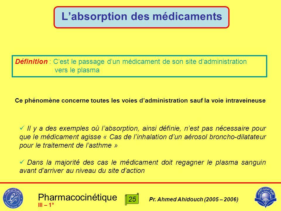 L'absorption des médicaments