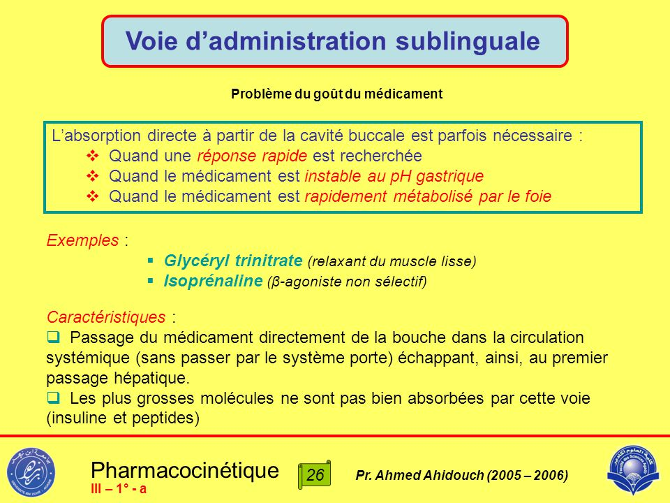 Voie d'administration sublinguale