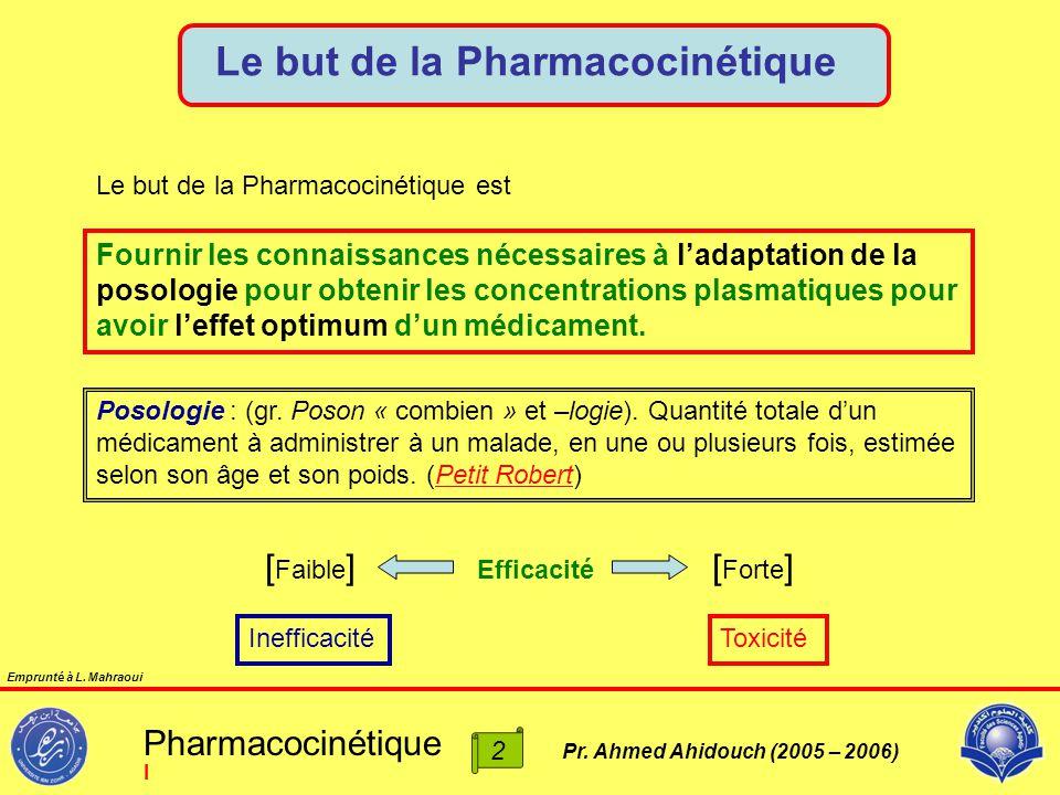 Le but de la Pharmacocinétique