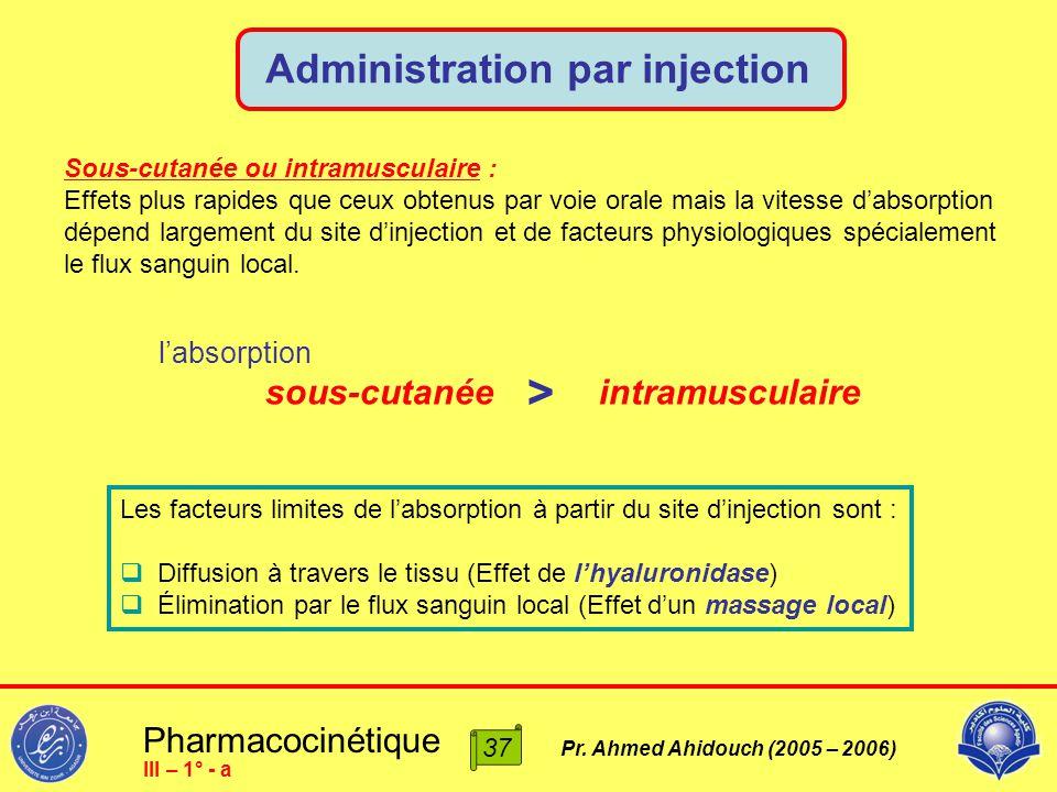 > Administration par injection Pharmacocinétique l'absorption