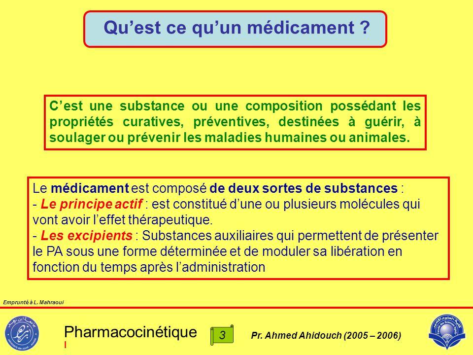 Qu'est ce qu'un médicament