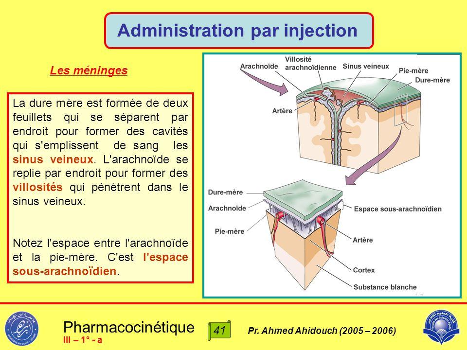 Administration par injection