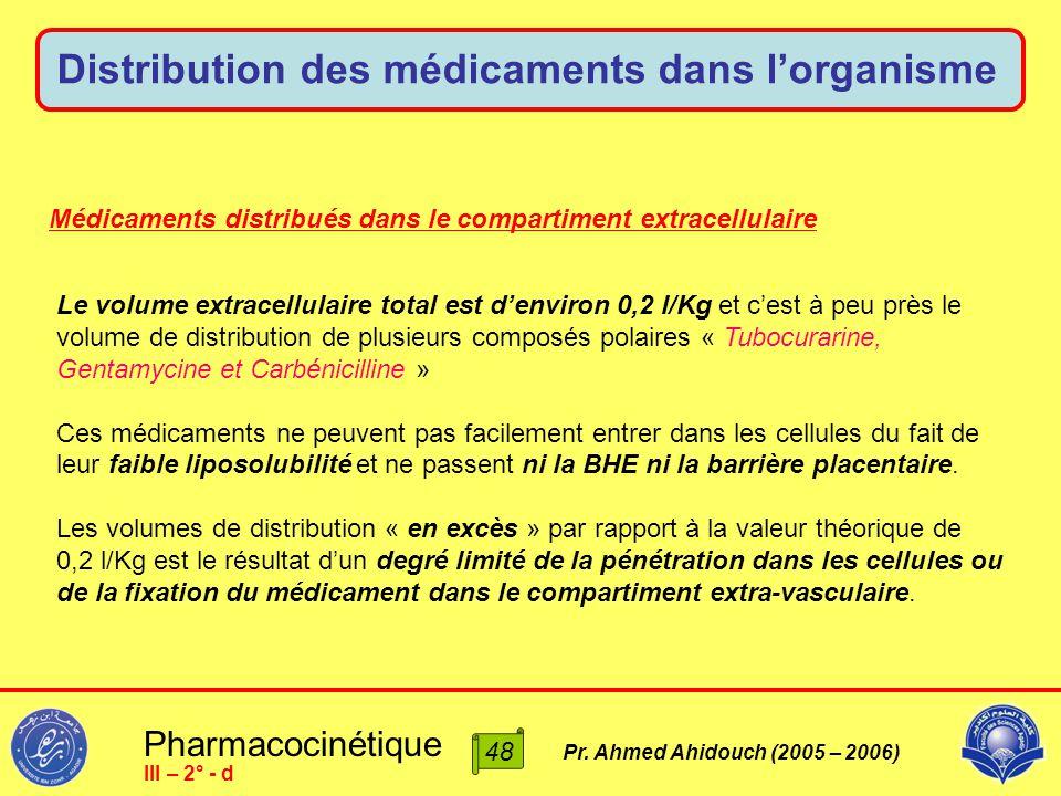 Distribution des médicaments dans l'organisme