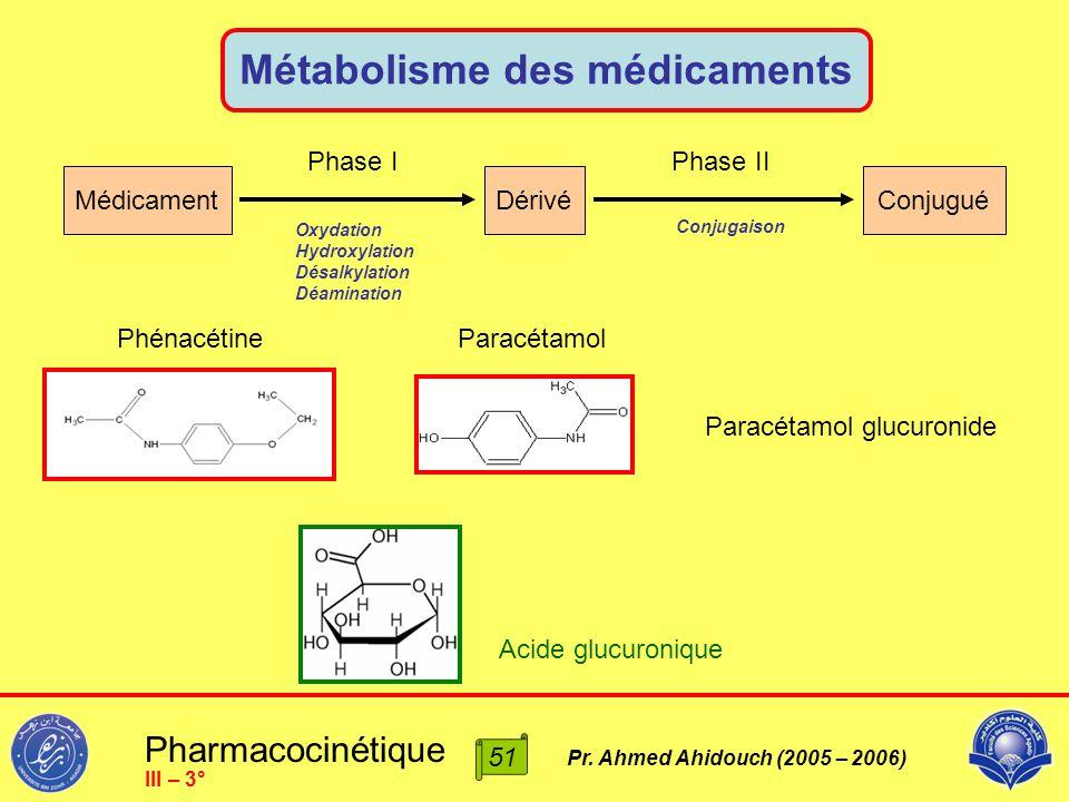 Métabolisme des médicaments