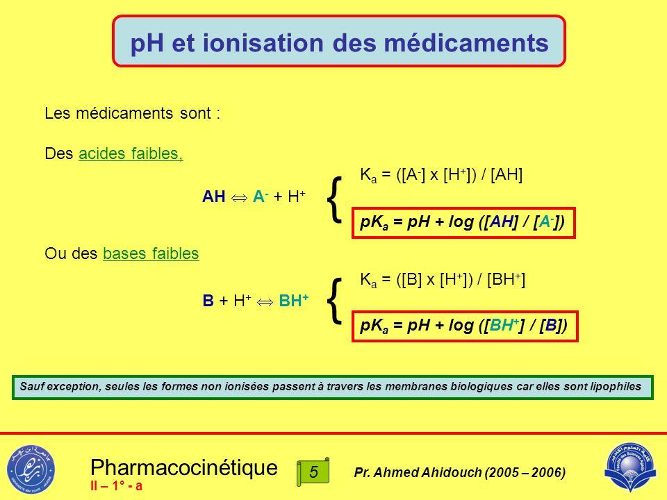 { { pH et ionisation des médicaments Pharmacocinétique