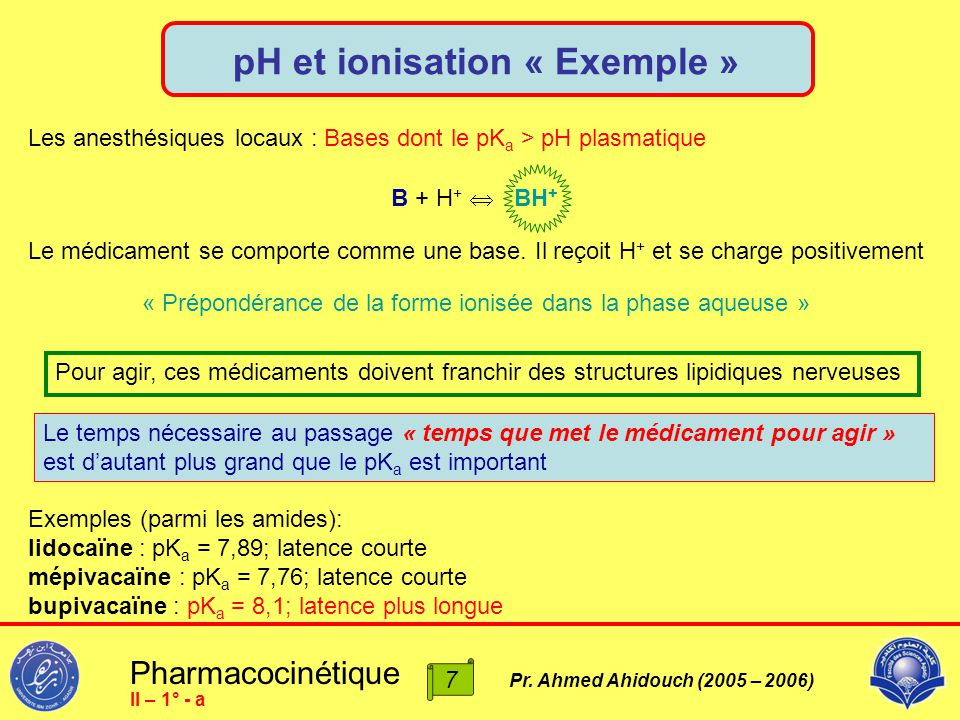 pH et ionisation « Exemple »