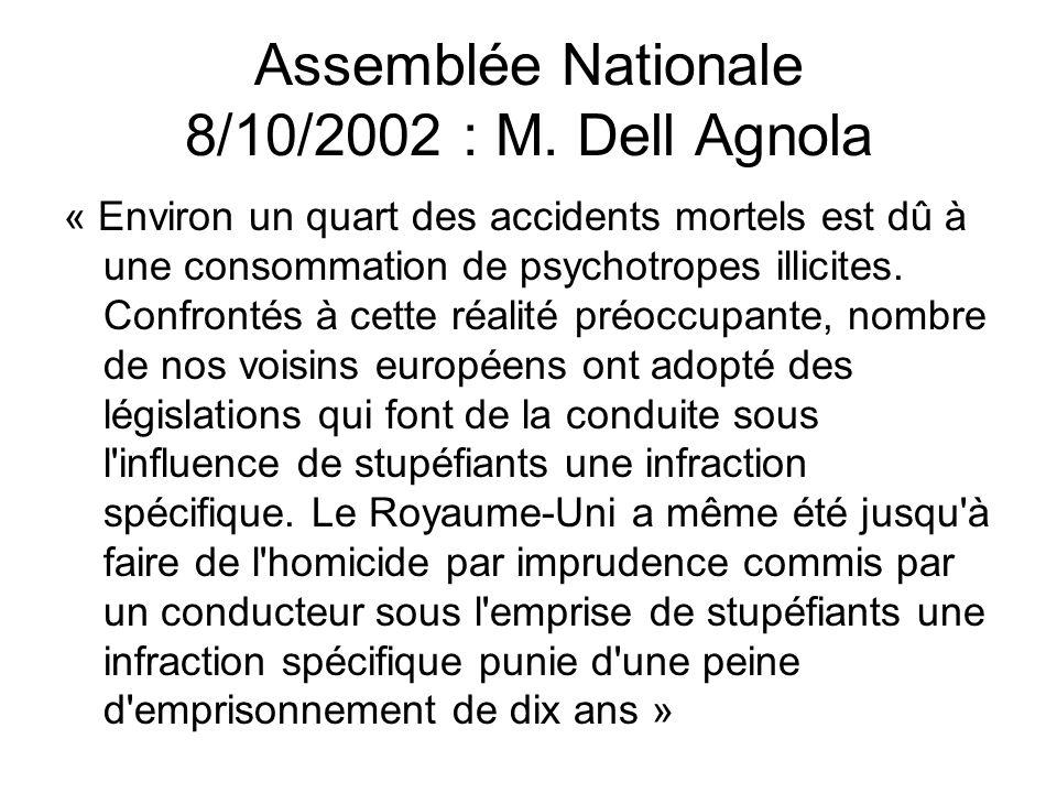 Assemblée Nationale 8/10/2002 : M. Dell Agnola
