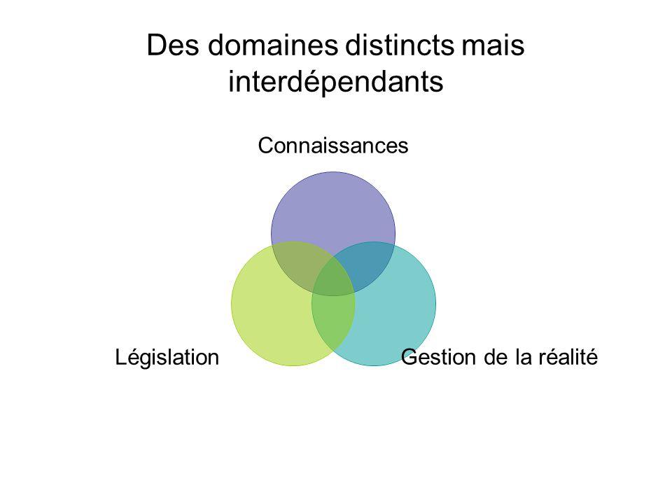 Des domaines distincts mais interdépendants