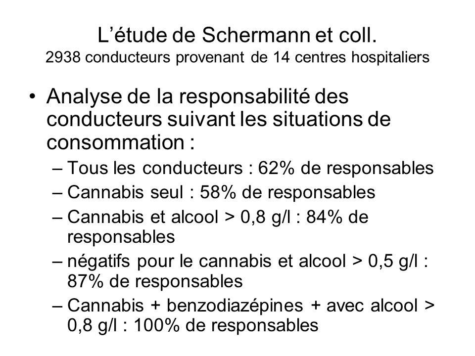 L'étude de Schermann et coll