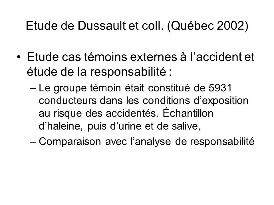 Etude de Dussault et coll. (Québec 2002)