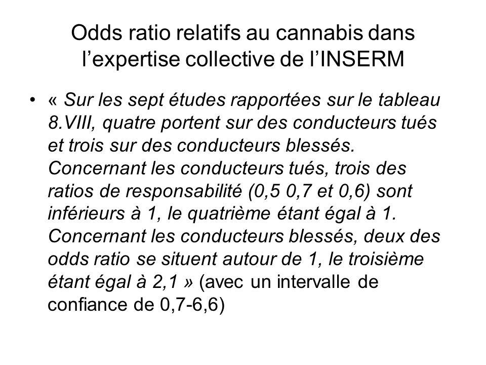 Odds ratio relatifs au cannabis dans l'expertise collective de l'INSERM