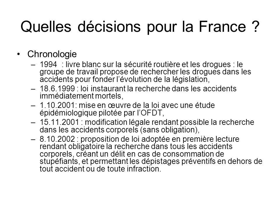 Quelles décisions pour la France