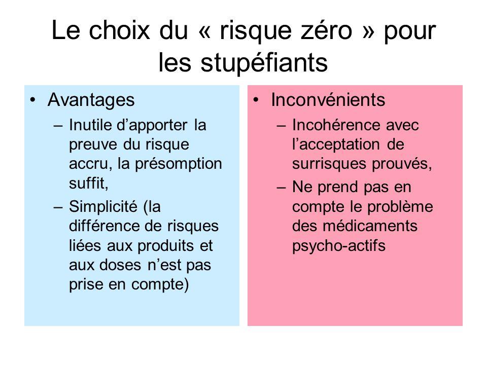 Le choix du « risque zéro » pour les stupéfiants