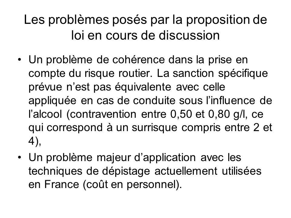 Les problèmes posés par la proposition de loi en cours de discussion