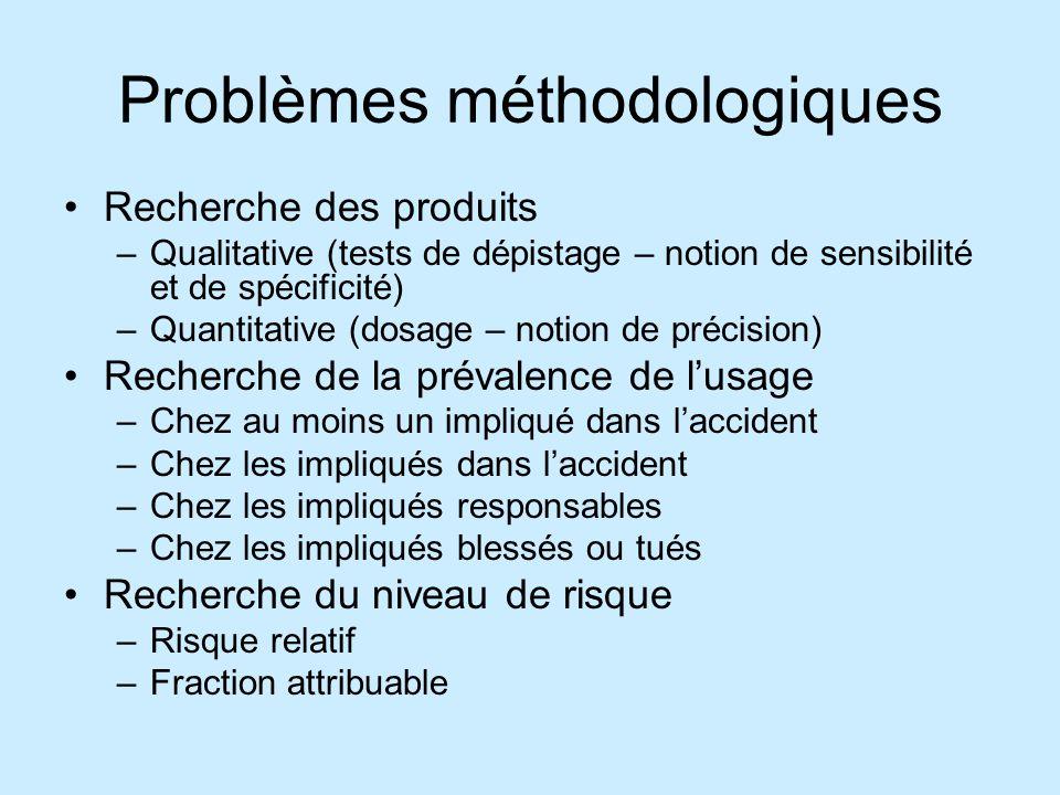 Problèmes méthodologiques