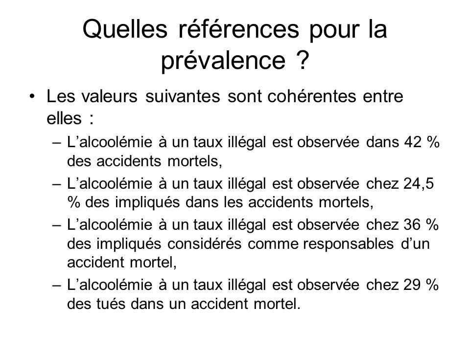 Quelles références pour la prévalence