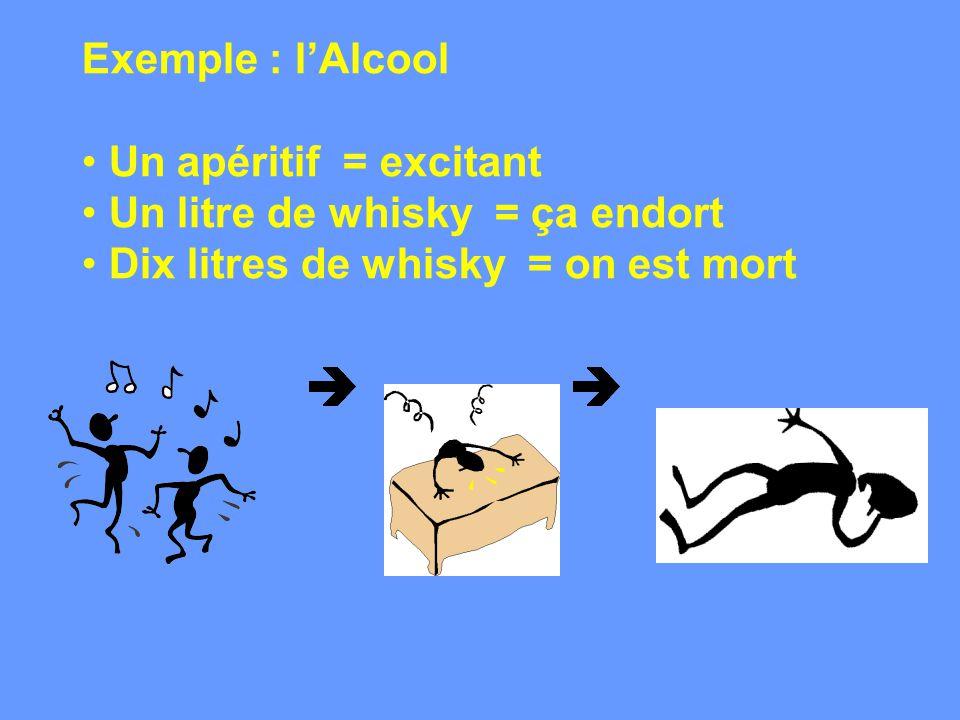 Exemple : l'Alcool Un apéritif = excitant. Un litre de whisky = ça endort.