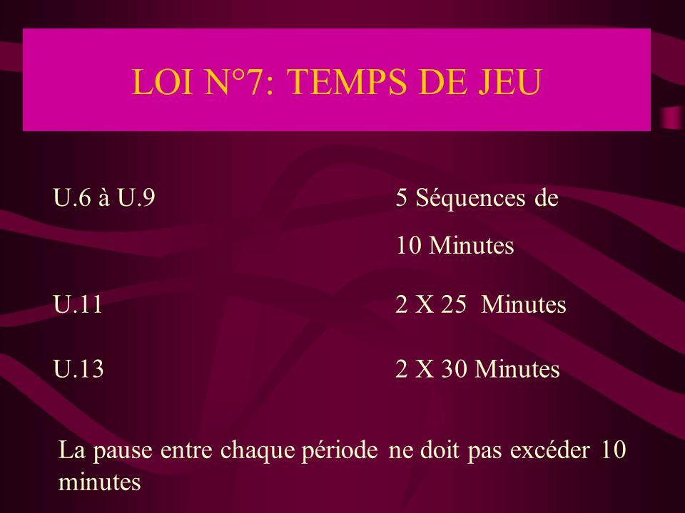 LOI N°7: TEMPS DE JEU U.6 à U.9 5 Séquences de 10 Minutes