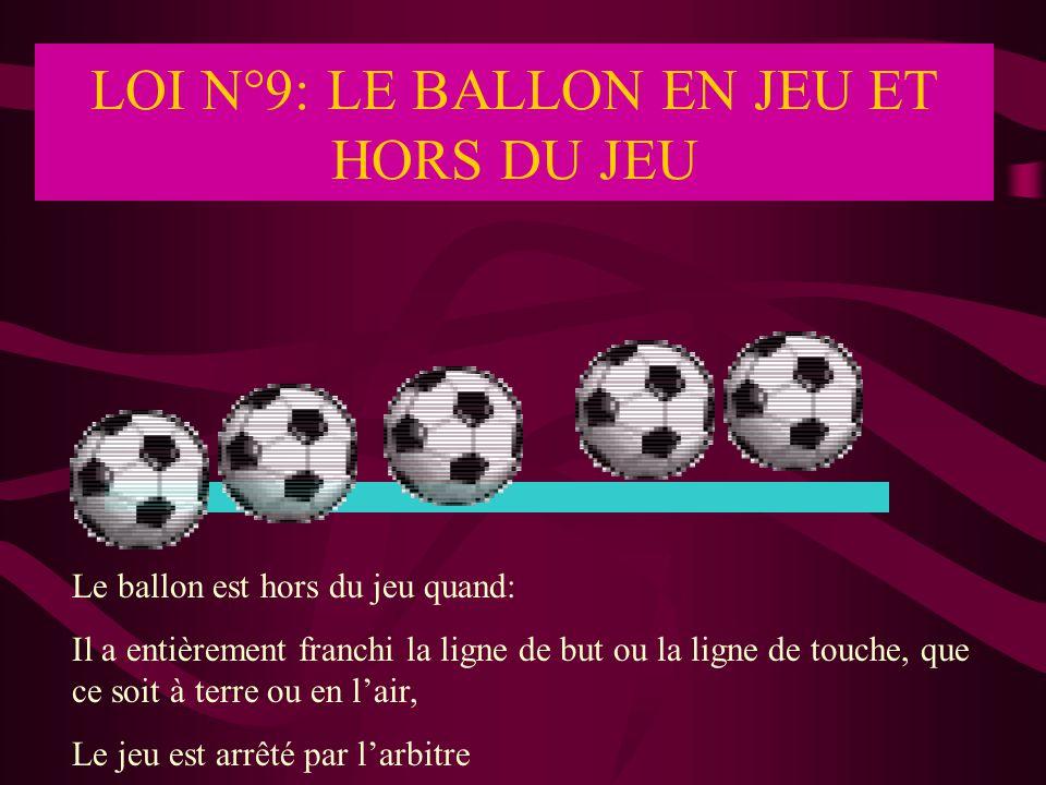LOI N°9: LE BALLON EN JEU ET HORS DU JEU