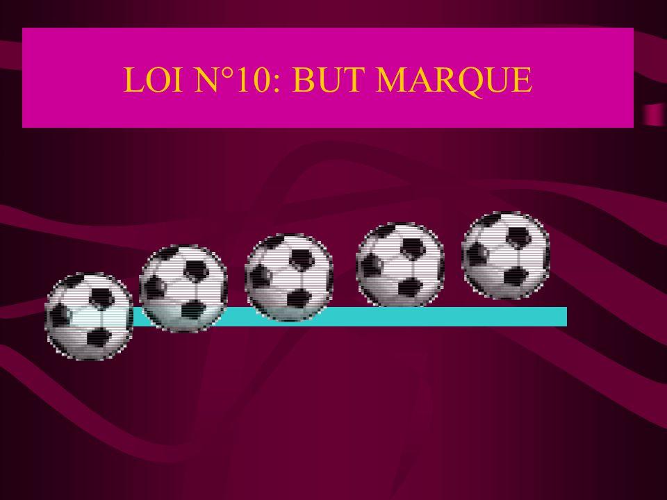 LOI N°10: BUT MARQUE