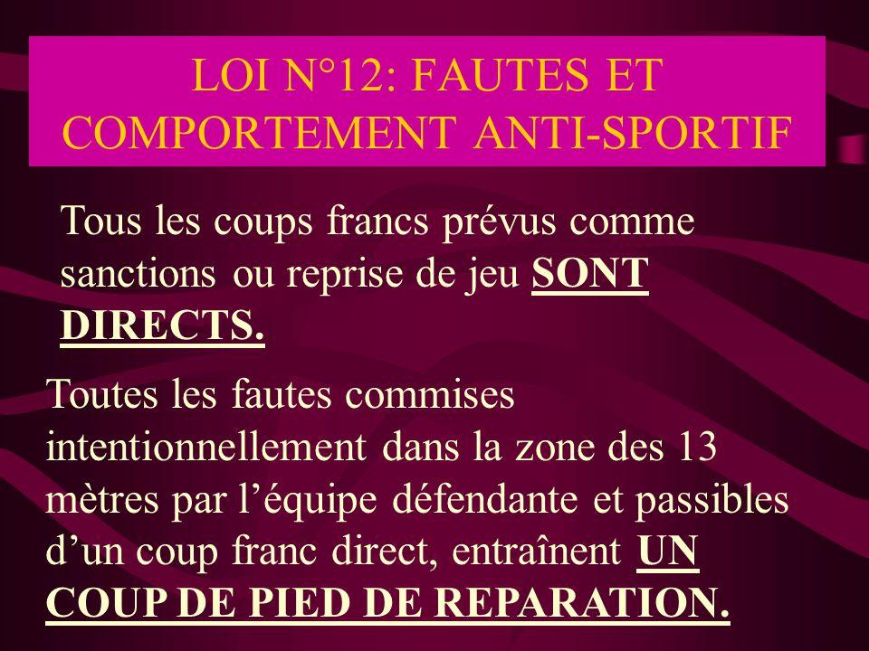 LOI N°12: FAUTES ET COMPORTEMENT ANTI-SPORTIF