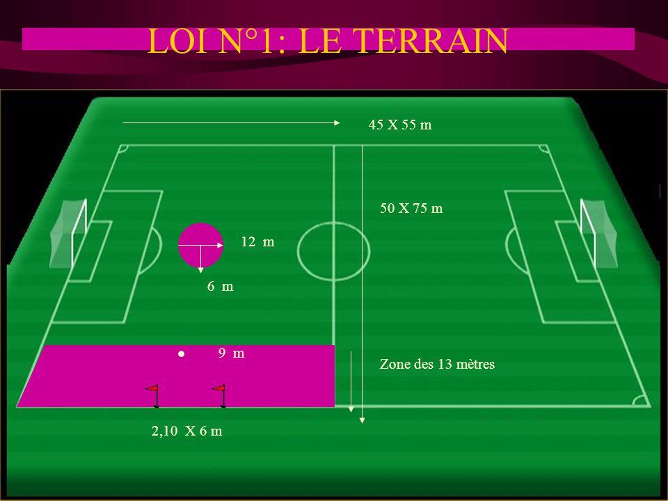 LOI N°1: LE TERRAIN 45 X 55 m 50 X 75 m 12 m 6 m 9 m
