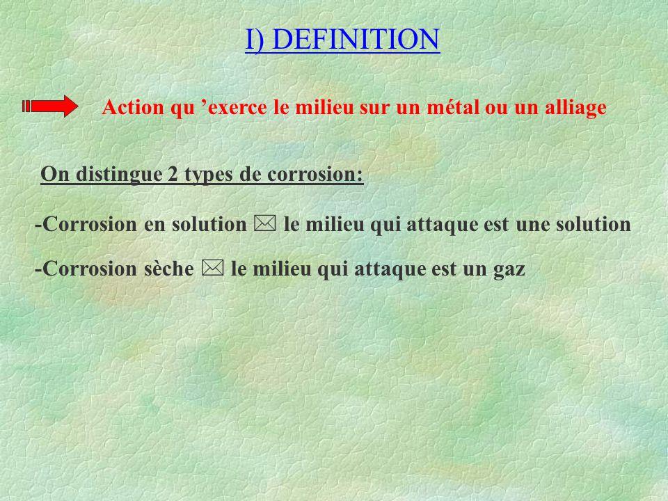 I) DEFINITION Action qu 'exerce le milieu sur un métal ou un alliage