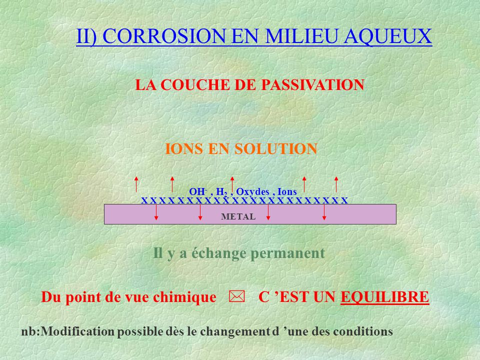 LA COUCHE DE PASSIVATION