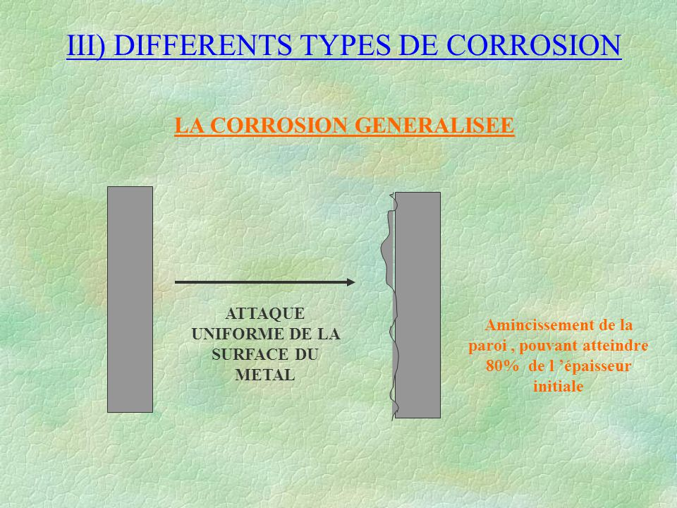 LA CORROSION GENERALISEE ATTAQUE UNIFORME DE LA SURFACE DU METAL