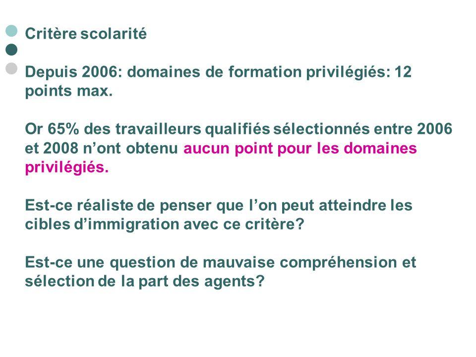 Critère scolarité Depuis 2006: domaines de formation privilégiés: 12 points max.