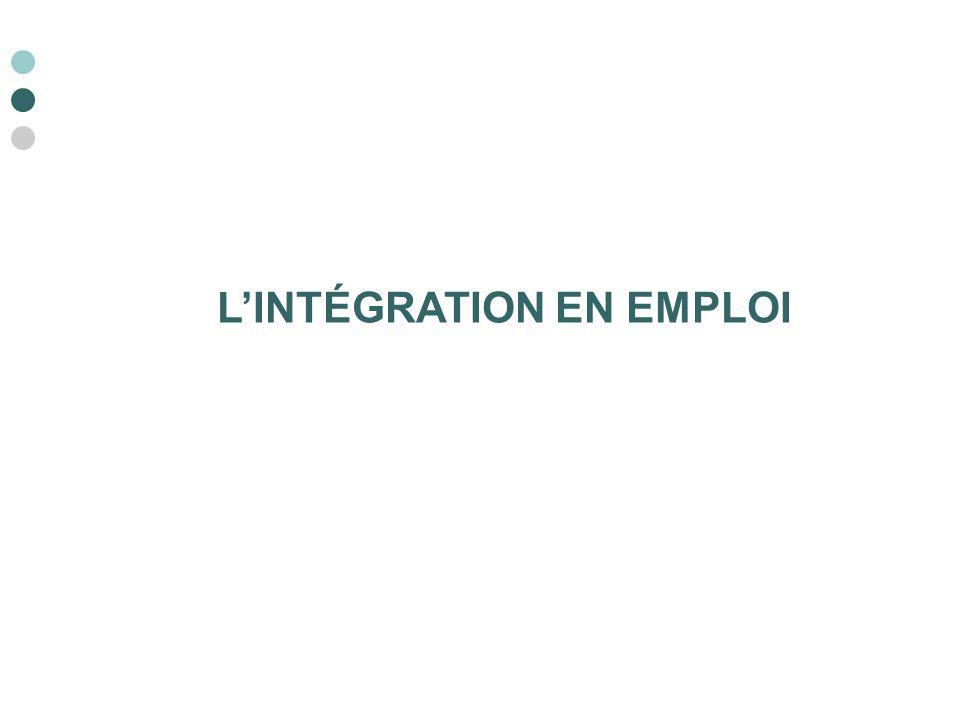 L'INTÉGRATION EN EMPLOI