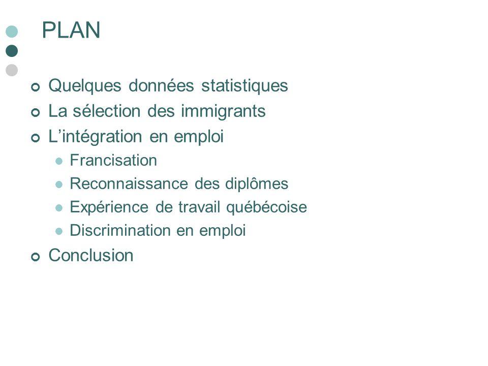 PLAN Quelques données statistiques La sélection des immigrants