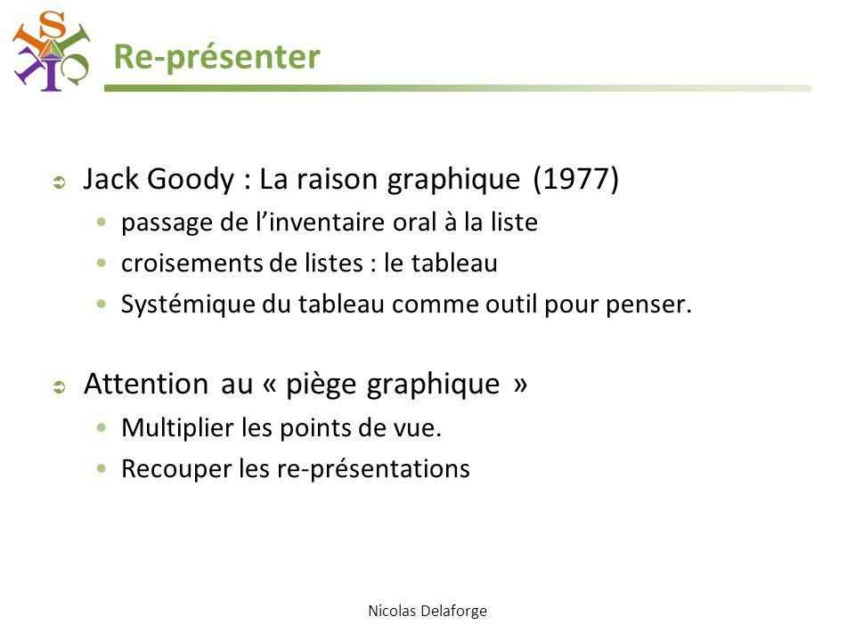 Re-présenter Jack Goody : La raison graphique (1977)