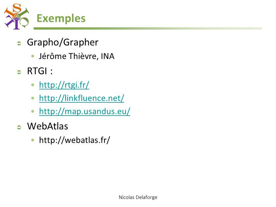 Exemples Grapho/Grapher RTGI : WebAtlas Jérôme Thièvre, INA
