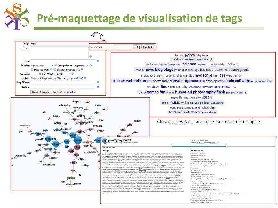 Pré-maquettage de visualisation de tags