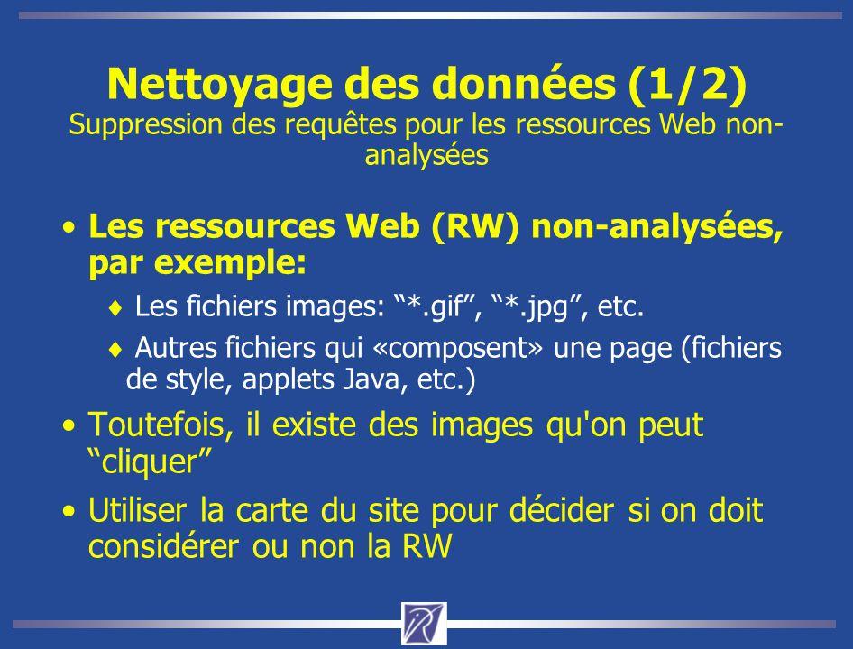 Nettoyage des données (1/2) Suppression des requêtes pour les ressources Web non-analysées
