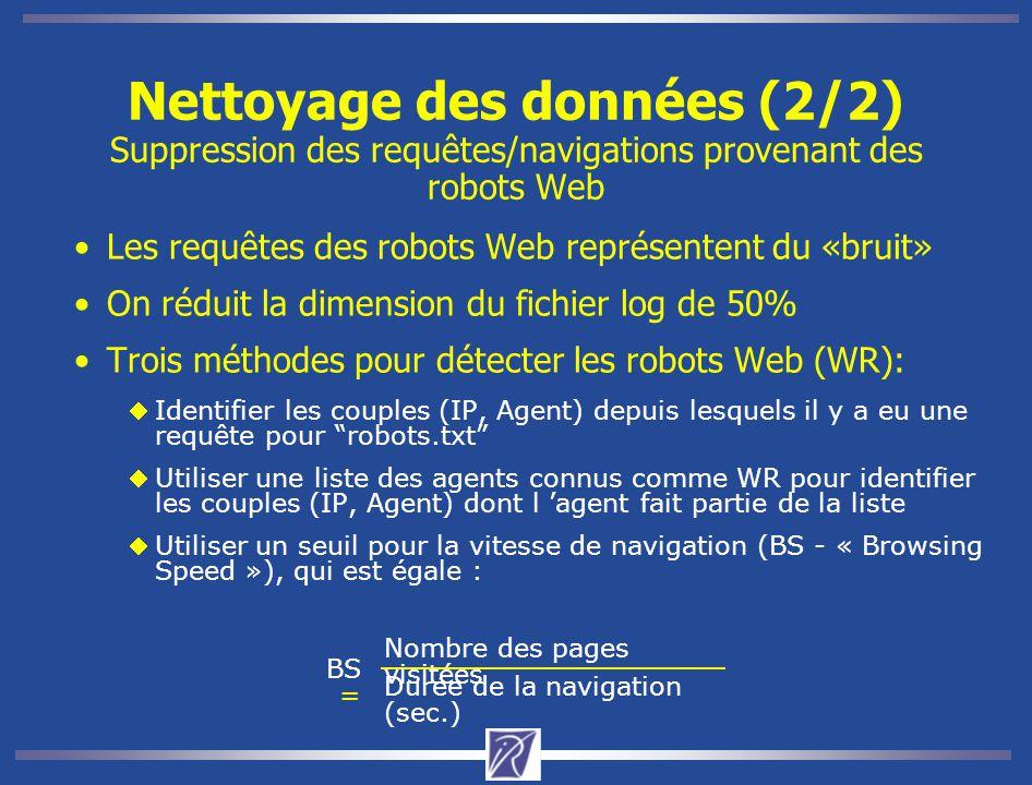 Nettoyage des données (2/2) Suppression des requêtes/navigations provenant des robots Web