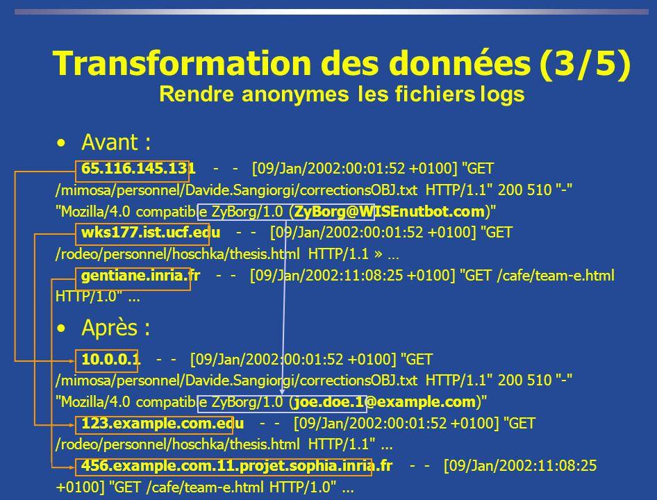Transformation des données (3/5) Rendre anonymes les fichiers logs