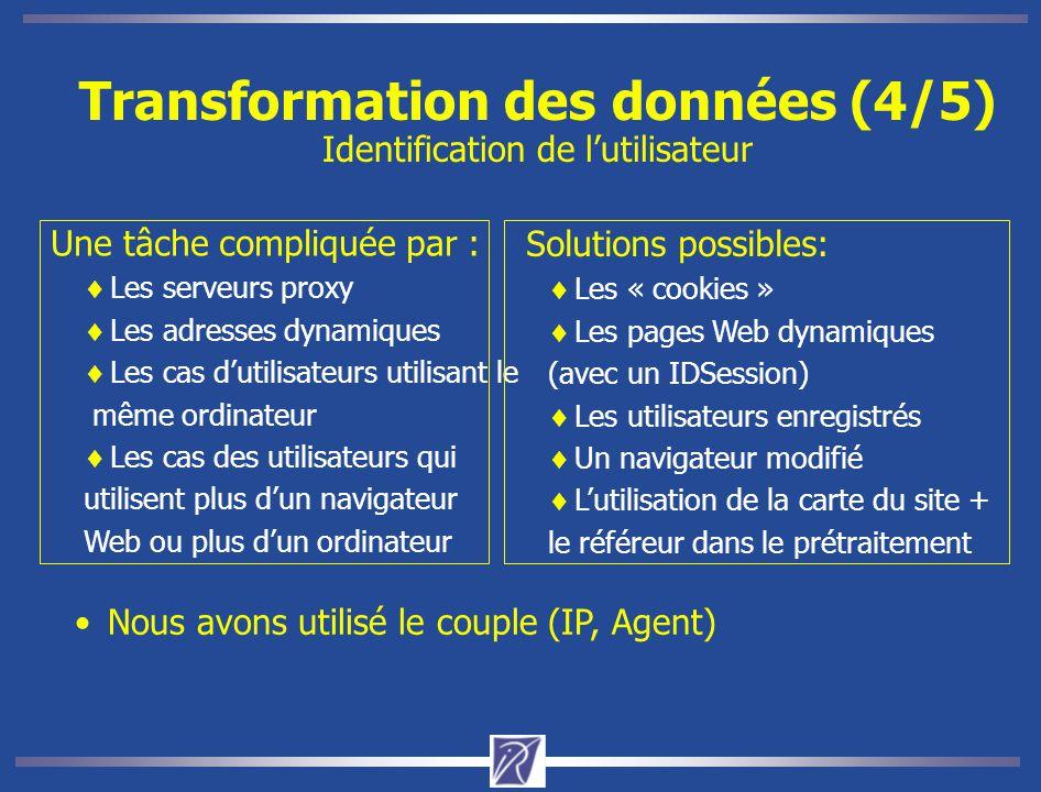 Transformation des données (4/5) Identification de l'utilisateur