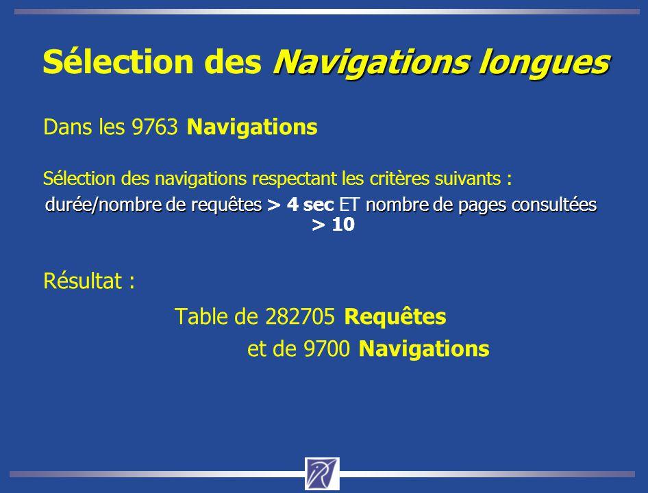 Sélection des Navigations longues