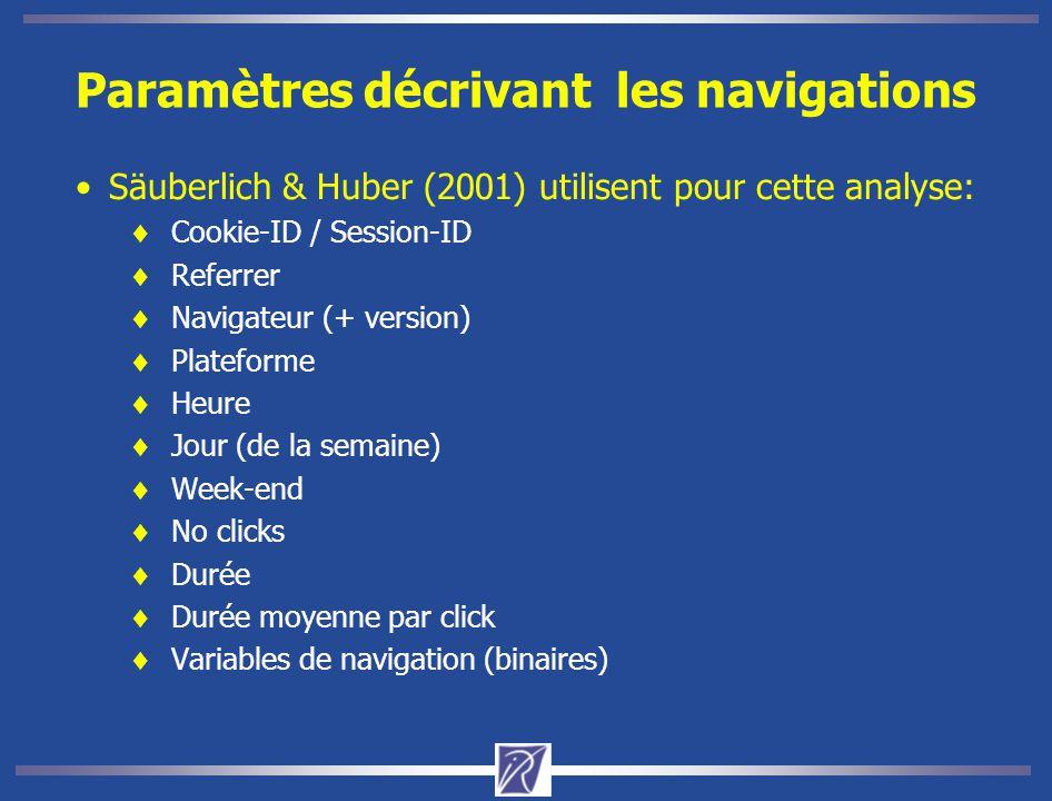 Paramètres décrivant les navigations